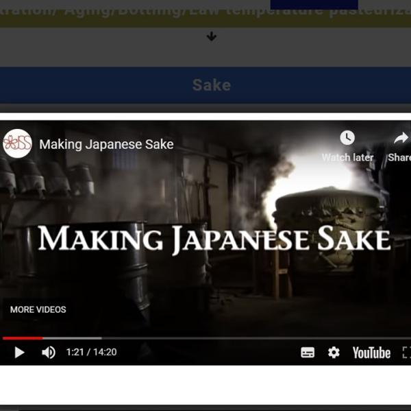 How Japanese Sake is made